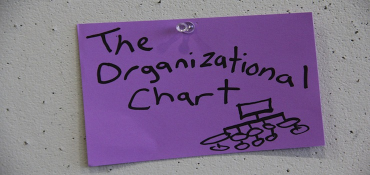 recruiting-top-talent-with-org-chart-goal-alignment