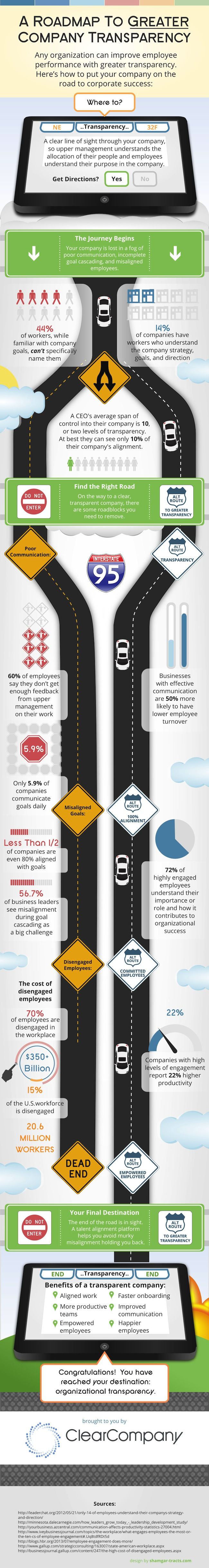 A Roadmap To Greater Company Transparency - Infographic by ClearCompany