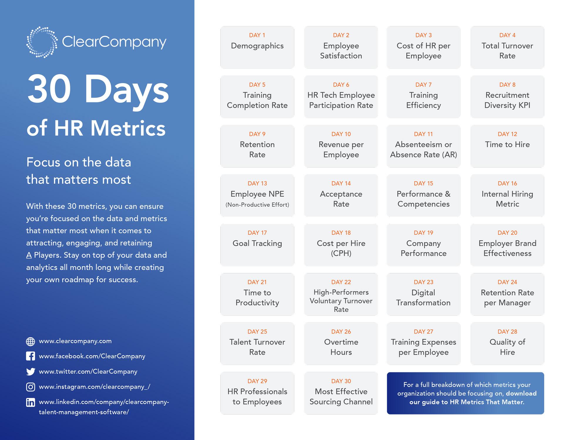 30-Days-Of-HR-Metrics-Printable-1