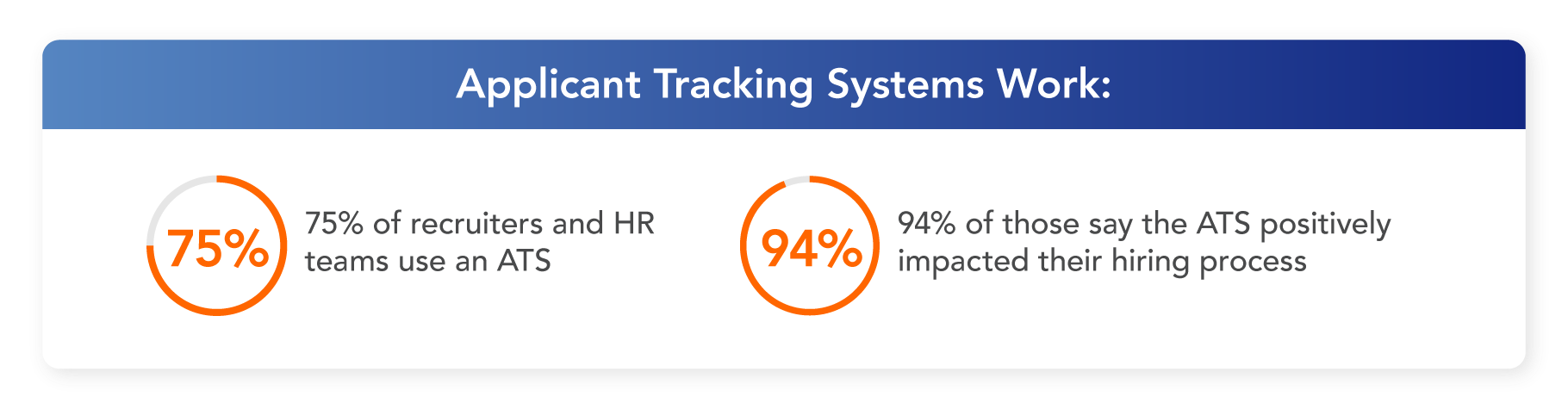 Applicant-Tracking-Systems-Work-IMG