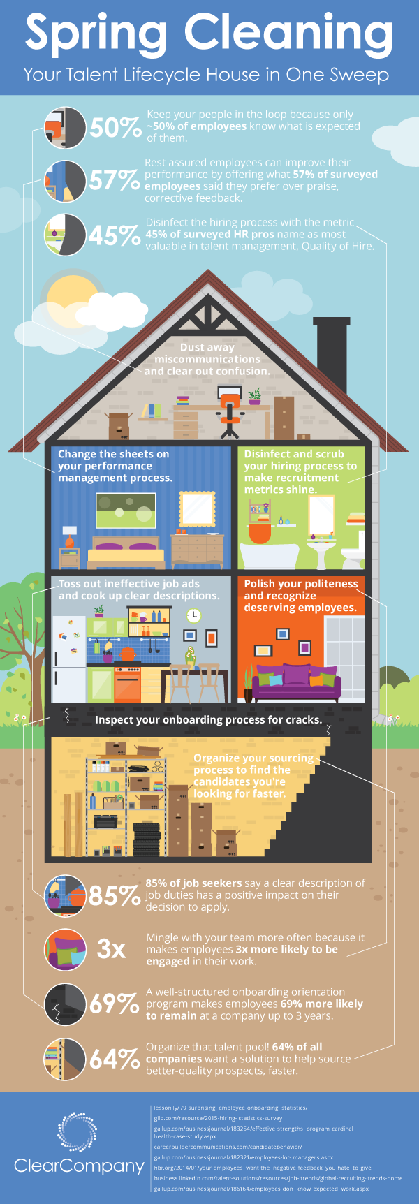 CC_SpringCleaning_Infographic.png