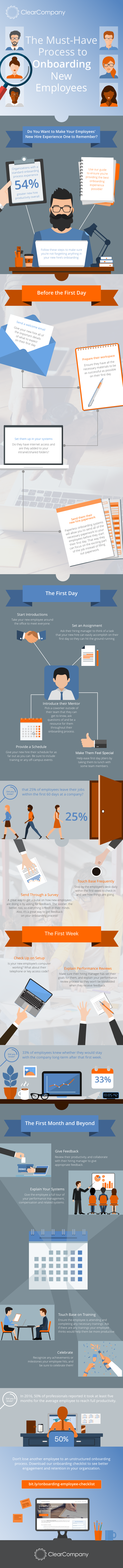 ClearCompany-The-Must-Have-Process-To-Onboarding-New-Employees_infographic.png