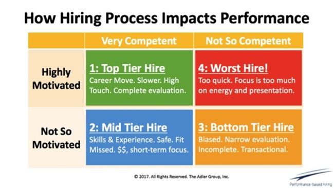 on-the-job-performance-predictor.jpg